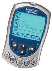 Zucker im Blut - ultraleicht gemessen